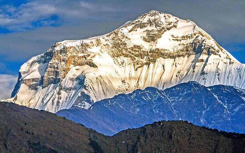 Worlds highest mountains